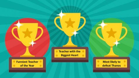 Teacher Award Polls